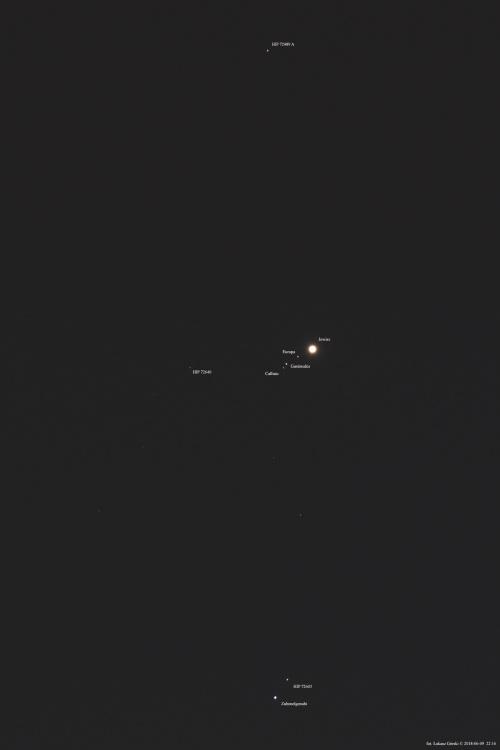 Jowisz i jego księżyce #Jowisz #astro