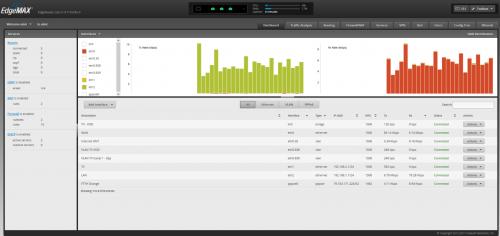 Remplacer sa Livebox par un routeur Ubiquiti Edgemax